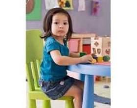 Адаптація дитини раннього віку до дитячого садка фото