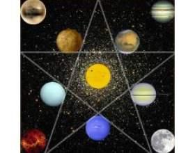 Астрологічний прогноз для знаків зодіаку фото