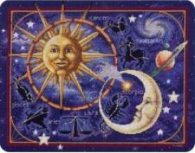 Астрологічний прогноз з 12 лютого фото