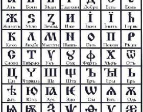 Що таке алфавіт, як він виник і де? фото
