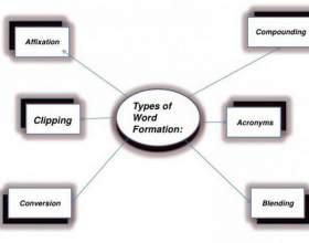 Що таке словотвір в англійській мові і які існують способи словотвору. фото
