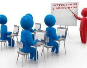 Методи оцінки персоналу. Атестація і оцінка персоналу фото