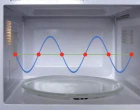 Мікрохвильовка не гріє: причини неполадок і поради щодо їх усунення фото