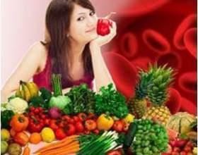 Харчування по групі крові - шлях до здоров'я і довголіття фото