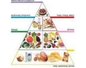 Правильне харчування, скільки калорій можна вживати щодня? фото
