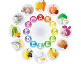 Продукти, що містять вітамін е фото