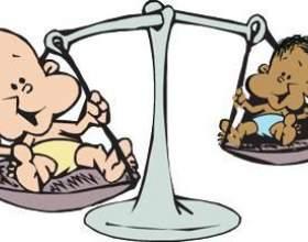 Зростання і вага дитини до року фото