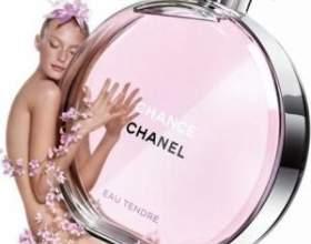 """Шанель шанс"" - вишуканий аромат фото"
