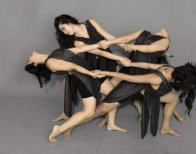 Види сучасних танців. Назви сучасних танців. Сучасні танці для дітей фото