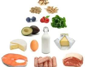 Вітамін е при вагітності: користь чи шкода? фото