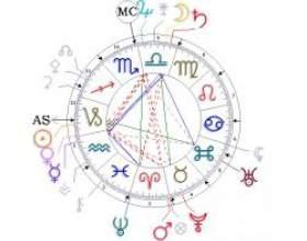 Жіночі пристрасті, загальний гороскоп на тиждень фото